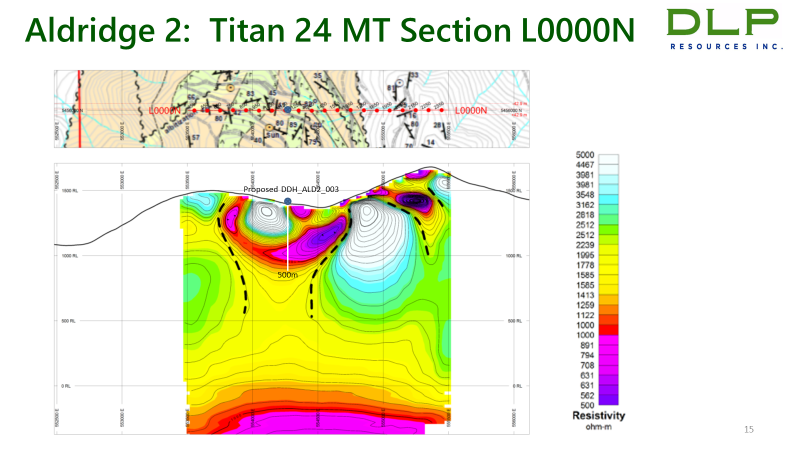Aldridge 2: Titan 24 MT Section L0000N